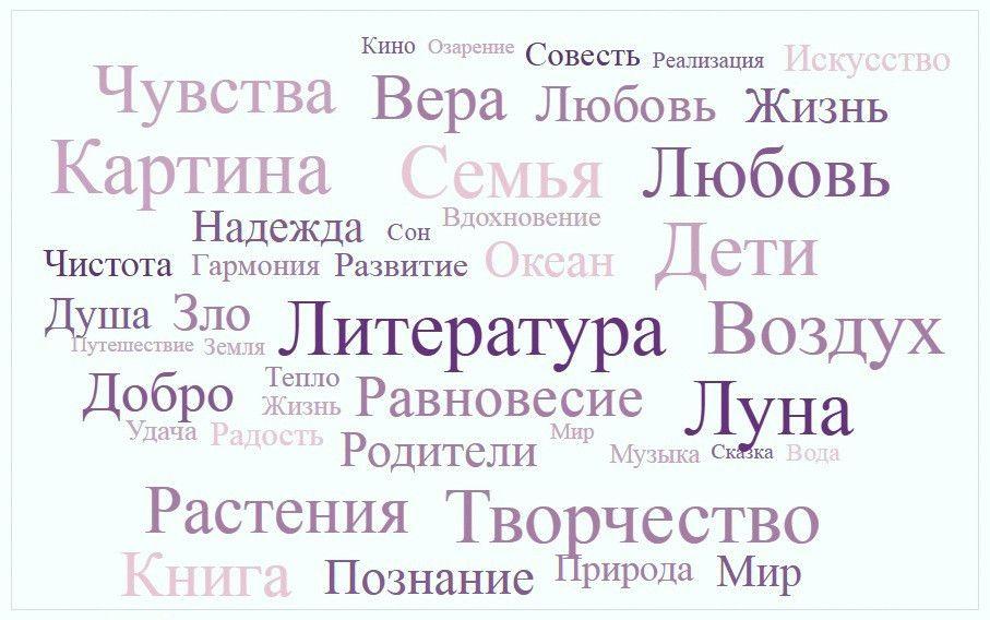 Тематический форум ВМЕСТЕ